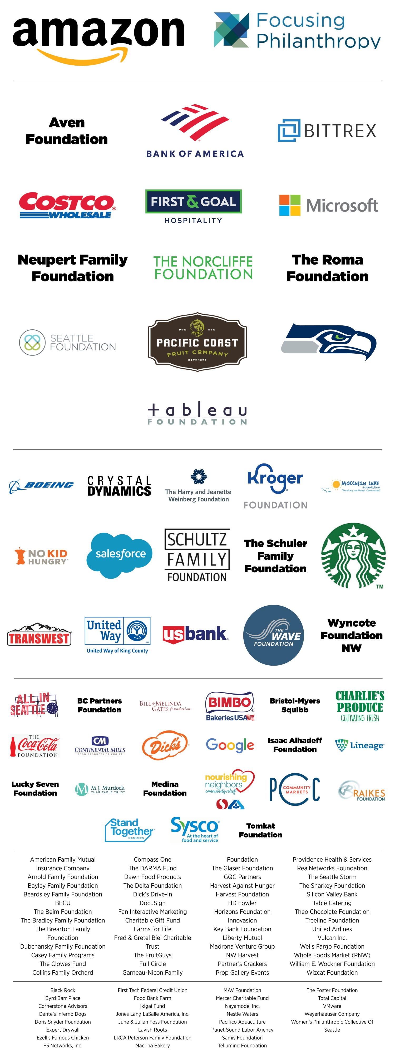 Thank you to our donors: Tableau, Bank of America, Amazon, and more