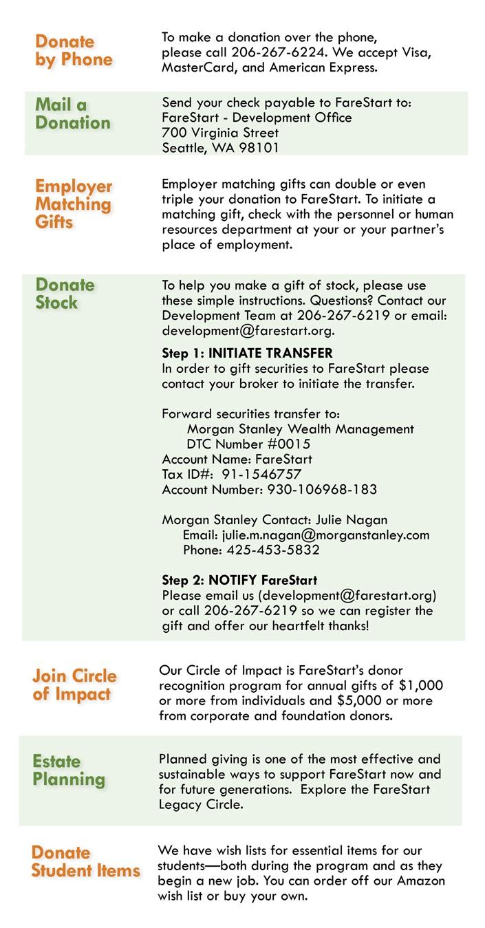 Donation Graphic-Ways to Don705 (1) jpg | FareStart